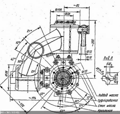 авиационный компрессор ак-150 инструкция - фото 9