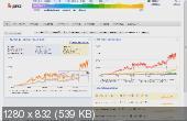 Как раскрутить сайт без копейки вложений (2013) Видеокурс